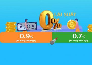 Cash24 – Vay online nhanh không chứng minh thu nhập