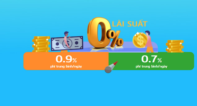 Huong-dan-cach-vay-tien-online-de-dang-meo-duyet-nhanh-chong