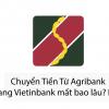 Chuyển Tiền Từ Agribank sang Vietinbank mất bao lâu? Phí 2021, Cách chuyển?