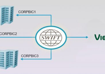 Mã Swift Code Ngân hàng Vietcombank 2020. Tra mã chi nhánh VCB
