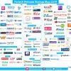 Danh Sách 10 Công ty Fintech khởi nghiệp nổi tiếng ở Việt Nam 2020