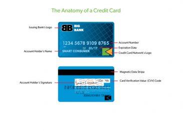 Cách Tra cứu số tài khoản ngân hàng nhanh, đơn giản tại nhà