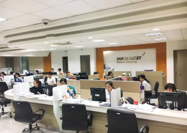 Danh sách 100+ công ty tài chính uy tín lớn tại Việt Nam 2021