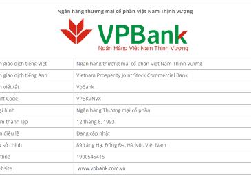 """Ý định """"Trốn nợ ngân hàng VPBank"""" đi đâu về đâu, nên hay không?"""