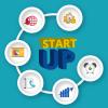 10 Cách kêu gọi vốn đầu tư khởi nghiệp/starup, kinh doanh thành công 2021