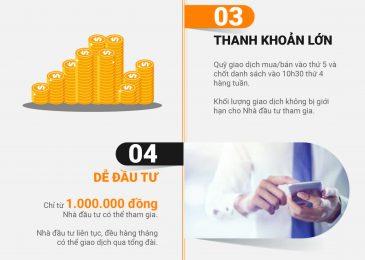 Top 9 Chứng Chỉ Quỹ uy tín và tốt nhất ở Việt Nam 2021