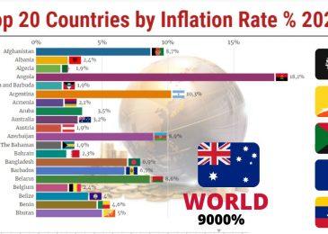 Top 10 Đất nước có tỷ lệ lạm phát cao nhất thế giới [cập nhật 2021]