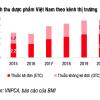 Các mã cổ phiếu ngành Dược/Y tế tốt trên sàn chứng khoán 2021